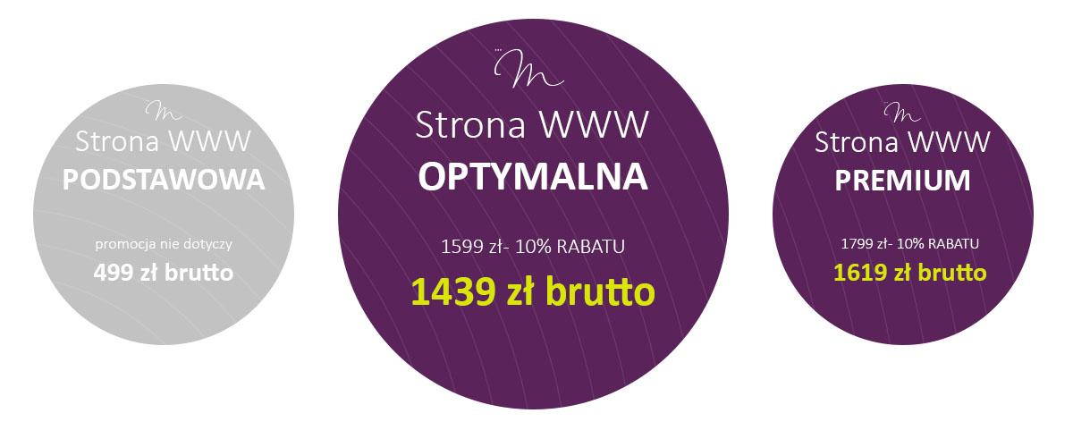 1200x628_Agencja-FB-Reklama-WWW-Budo-TABELA-CENNIK